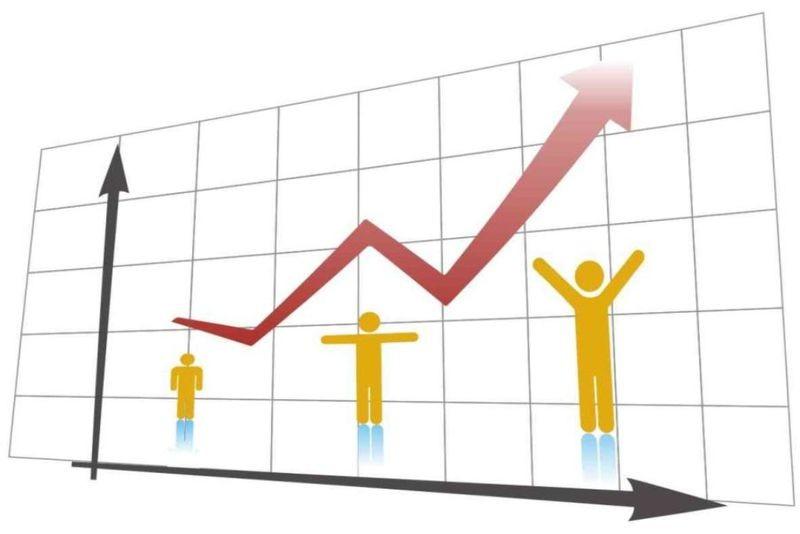 tendentsii razvitiya biznesa Тенденции развития бизнеса